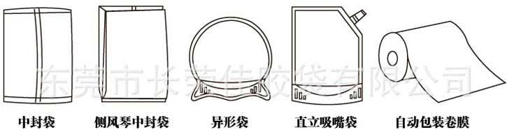 袋型分类1
